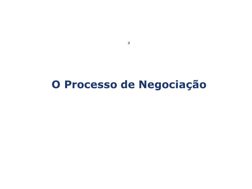 2 O Processo de Negociação