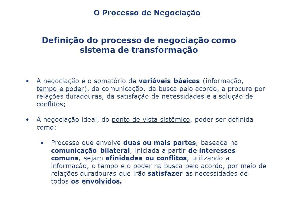 O Processo de Negociação A negociação é o somatório de variáveis básicas (informação, tempo e poder), da comunicação, da busca pelo acordo, a procura