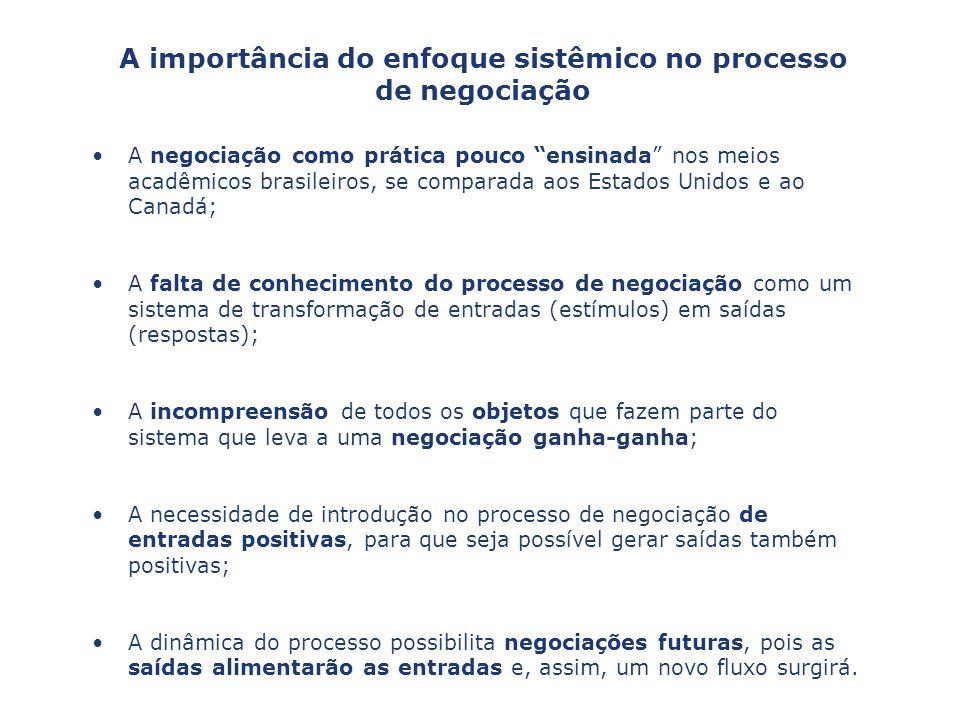 """Capa da Obra A negociação como prática pouco """"ensinada"""" nos meios acadêmicos brasileiros, se comparada aos Estados Unidos e ao Canadá; A falta de conh"""