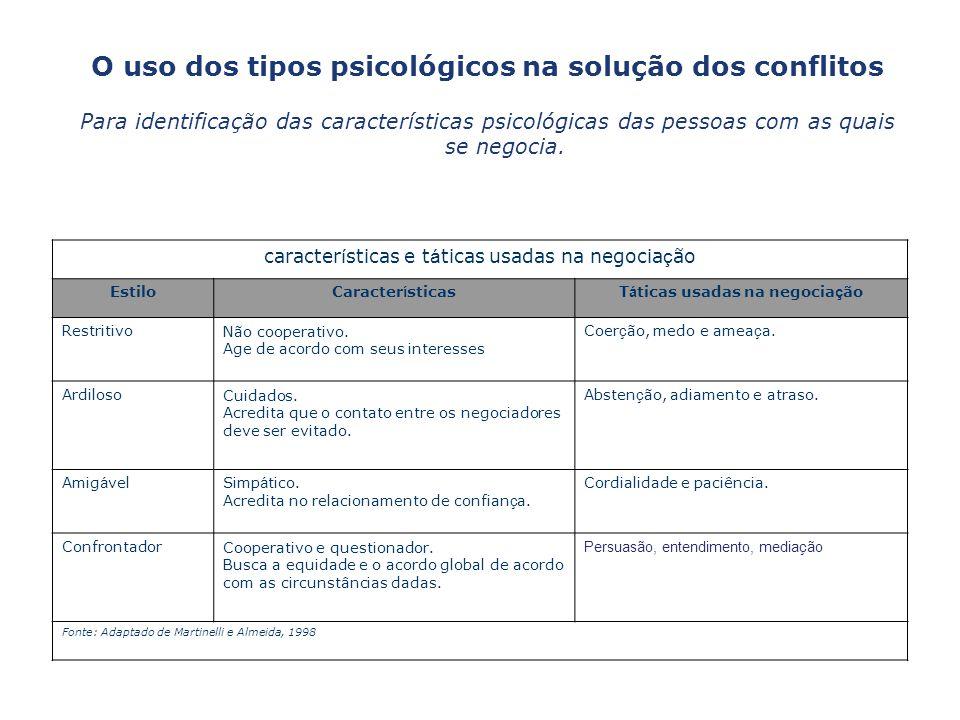 O uso dos tipos psicológicos na solução dos conflitos Para identificação das características psicológicas das pessoas com as quais se negocia. caracte