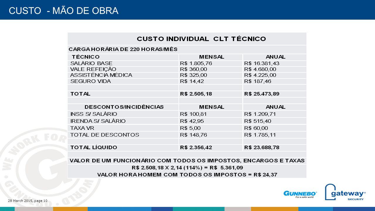28 March 2015, page 10 CUSTO - MÃO DE OBRA