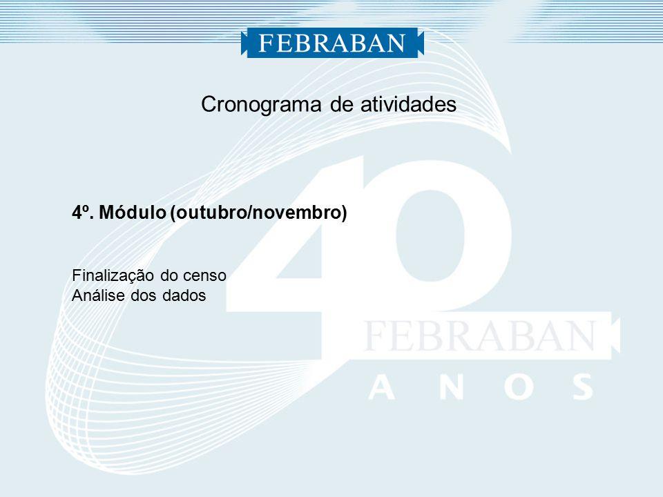 Cronograma de atividades 4º. Módulo (outubro/novembro) Finalização do censo Análise dos dados