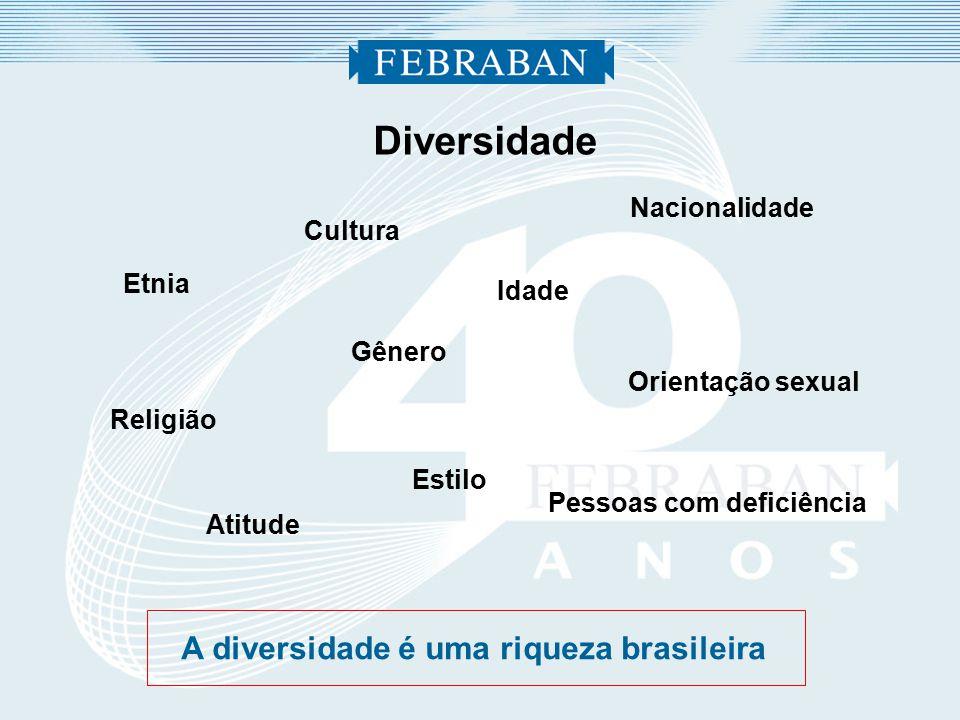 Diversidade A diversidade é uma riqueza brasileira Etnia Nacionalidade Gênero Religião Pessoas com deficiência Estilo Orientação sexual Atitude Idade Cultura