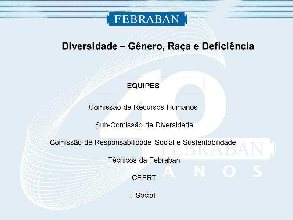 Comissão de Recursos Humanos Sub-Comissão de Diversidade Comissão de Responsabilidade Social e Sustentabilidade Técnicos da Febraban CEERT I-Social EQUIPES Diversidade – Gênero, Raça e Deficiência