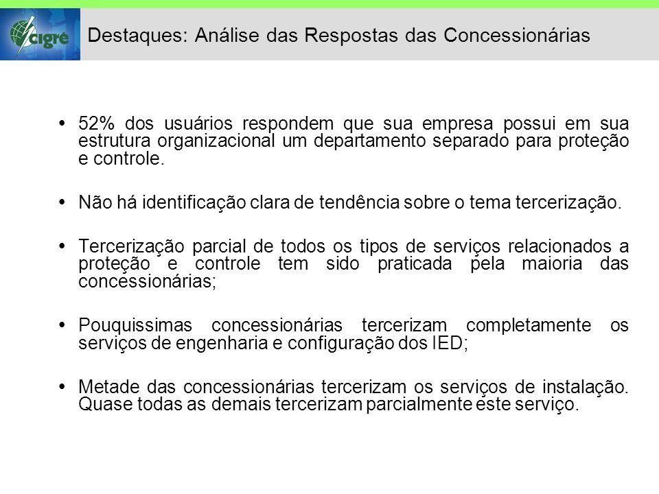 Destaques: Análise das Respostas das Concessionárias  52% dos usuários respondem que sua empresa possui em sua estrutura organizacional um departamento separado para proteção e controle.