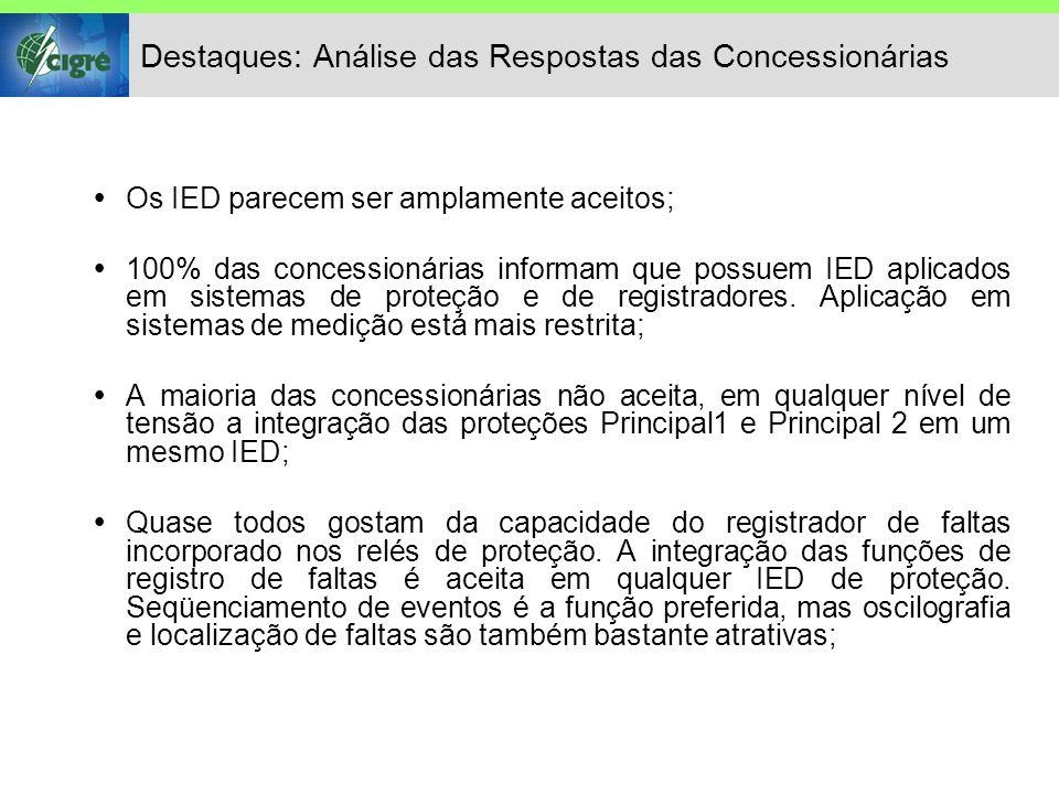 Destaques: Análise das Respostas das Concessionárias  Os IED parecem ser amplamente aceitos;  100% das concessionárias informam que possuem IED aplicados em sistemas de proteção e de registradores.