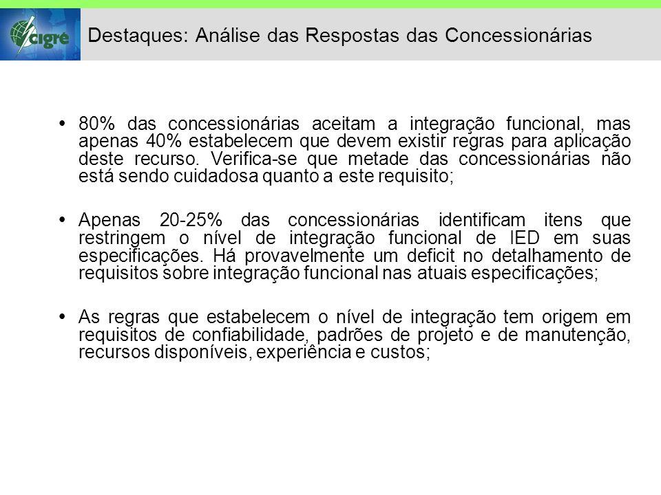 Destaques: Análise das Respostas das Concessionárias  80% das concessionárias aceitam a integração funcional, mas apenas 40% estabelecem que devem existir regras para aplicação deste recurso.