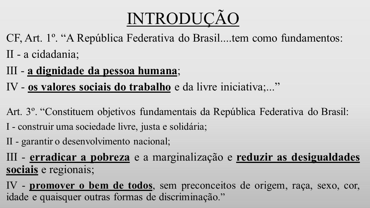 INTRODUÇÃO CF, Art.1º.