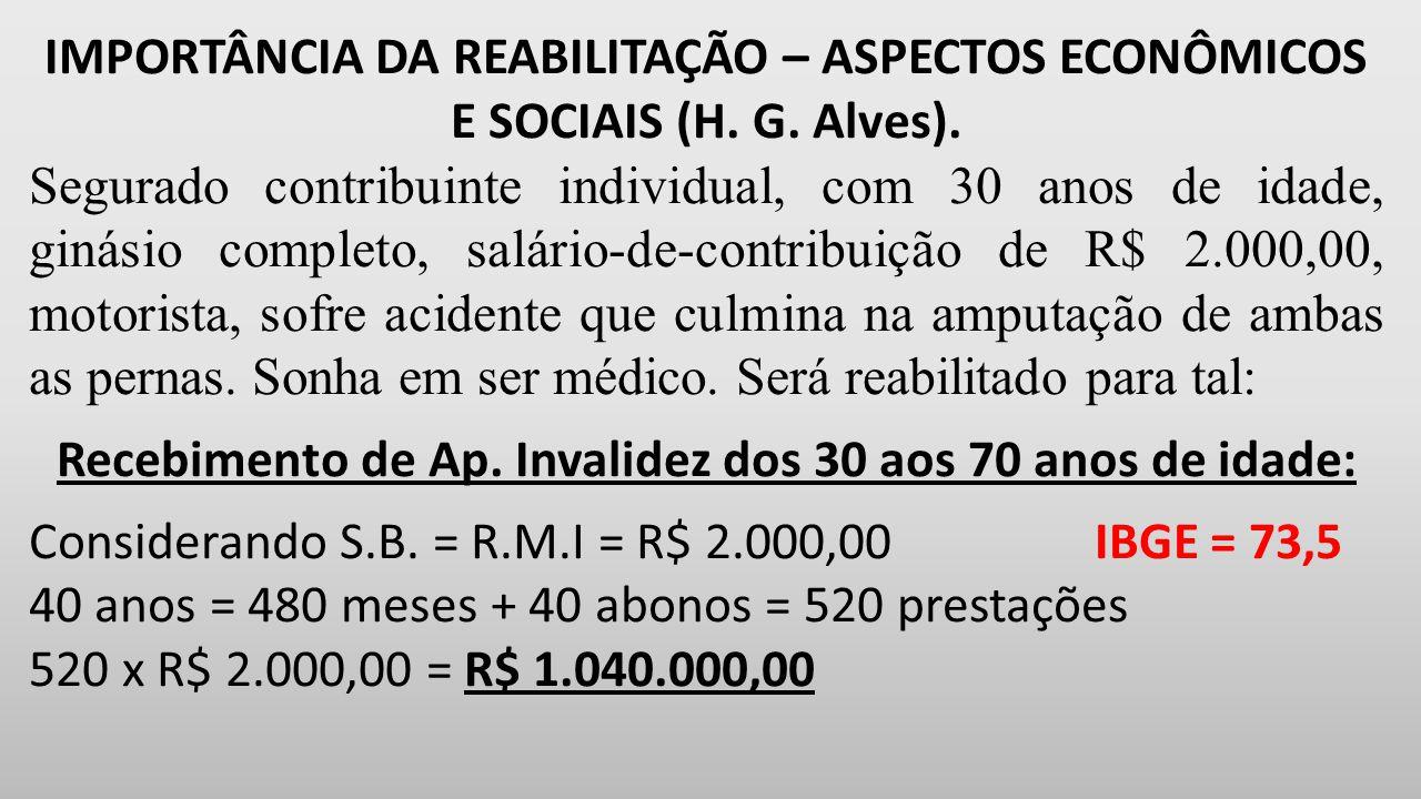 IMPORTÂNCIA DA REABILITAÇÃO – ASPECTOS ECONÔMICOS E SOCIAIS (H.
