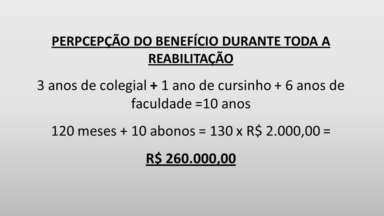 PERPCEPÇÃO DO BENEFÍCIO DURANTE TODA A REABILITAÇÃO 3 anos de colegial + 1 ano de cursinho + 6 anos de faculdade =10 anos 120 meses + 10 abonos = 130 x R$ 2.000,00 = R$ 260.000,00