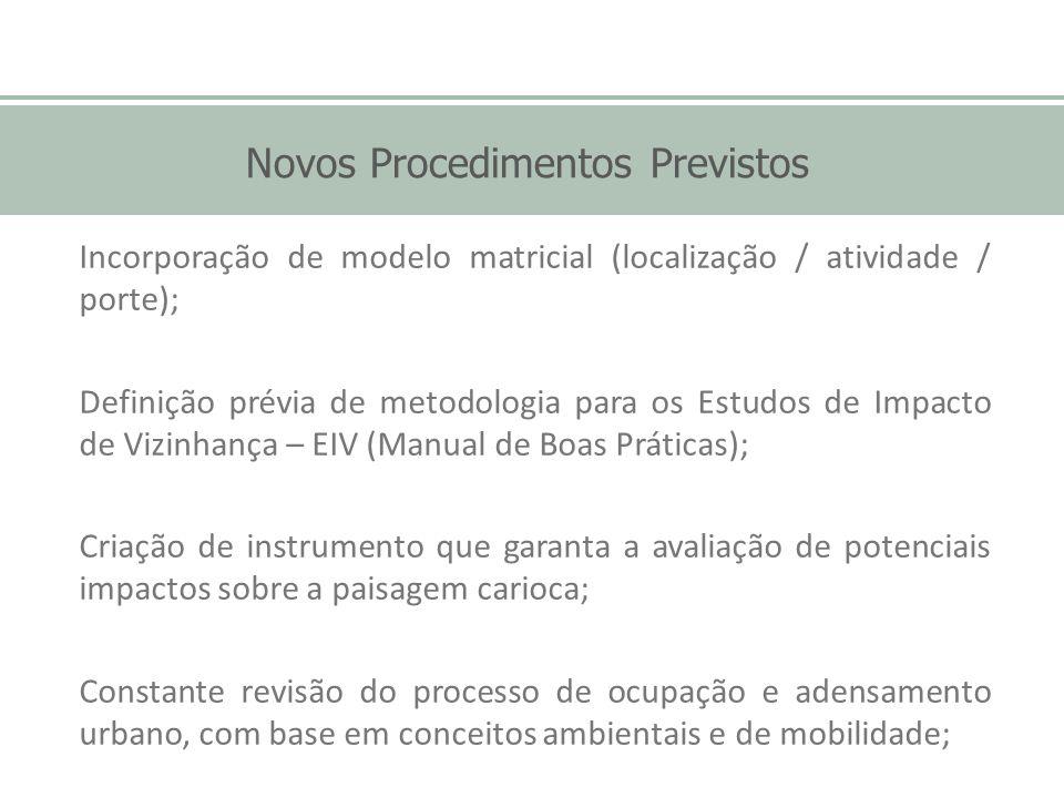Novos Procedimentos Previstos Incorporação de modelo matricial (localização / atividade / porte); Definição prévia de metodologia para os Estudos de I