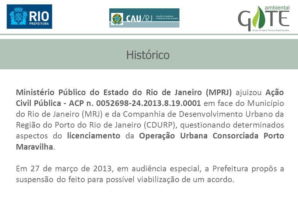 Histórico Ministério Público do Estado do Rio de Janeiro (MPRJ) ajuizou Ação Civil Pública - ACP n. 0052698-24.2013.8.19.0001 em face do Município do