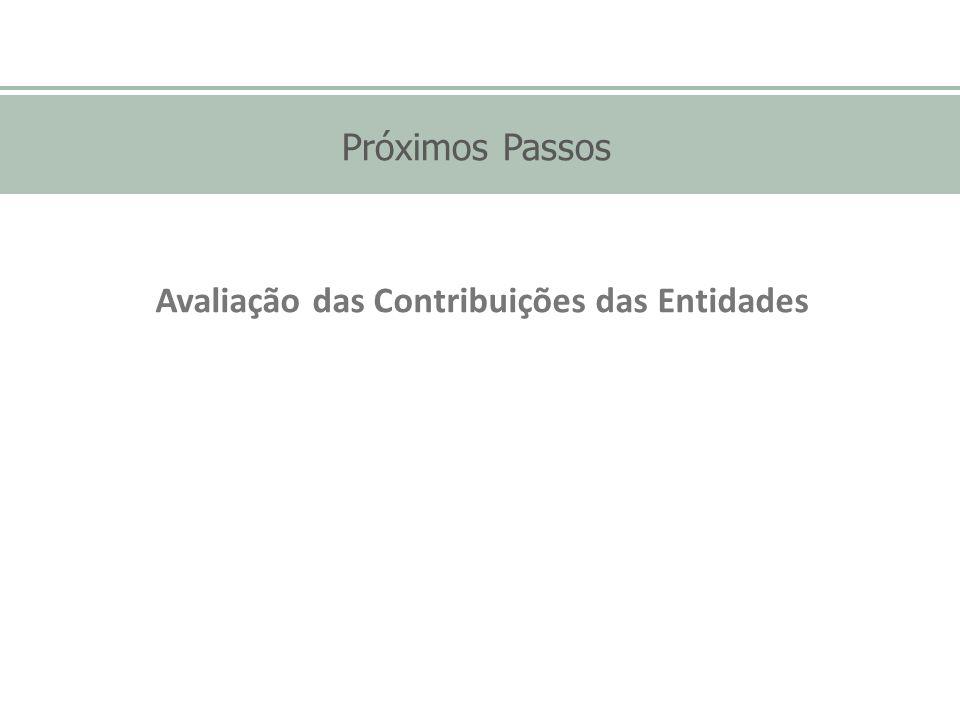 Próximos Passos Avaliação das Contribuições das Entidades