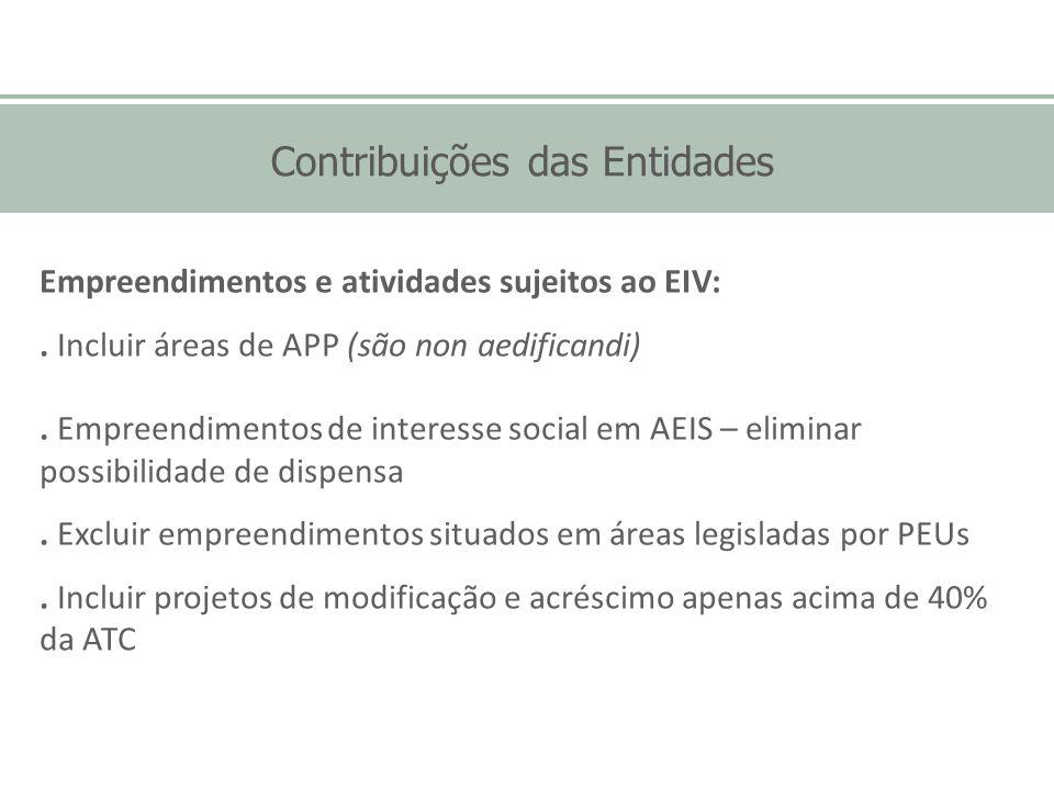 Contribuições das Entidades Empreendimentos e atividades sujeitos ao EIV:. Incluir áreas de APP (são non aedificandi). Empreendimentos de interesse so