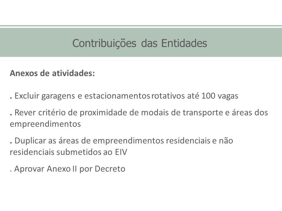Contribuições das Entidades Anexos de atividades:. Excluir garagens e estacionamentos rotativos até 100 vagas. Rever critério de proximidade de modais
