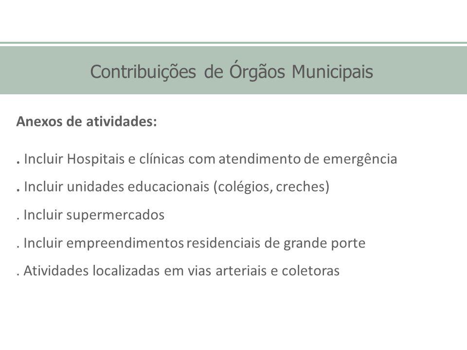 Contribuições de Órgãos Municipais Anexos de atividades:. Incluir Hospitais e clínicas com atendimento de emergência. Incluir unidades educacionais (c