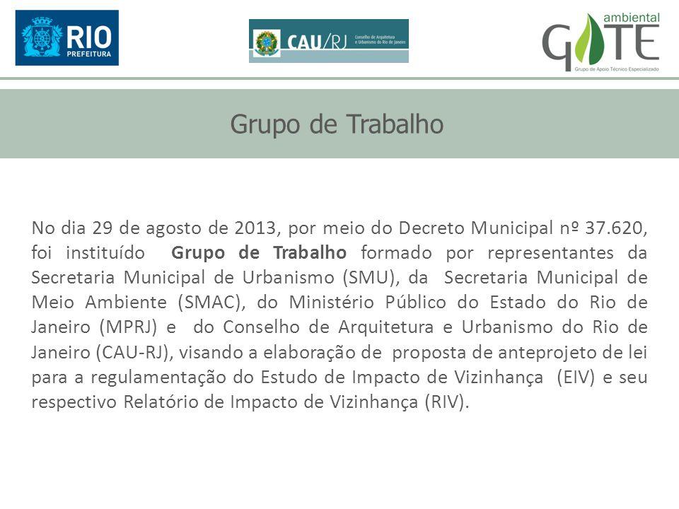 No dia 29 de agosto de 2013, por meio do Decreto Municipal nº 37.620, foi instituído Grupo de Trabalho formado por representantes da Secretaria Munici
