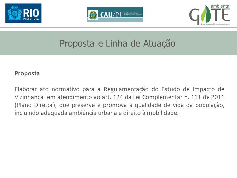 Proposta Elaborar ato normativo para a Regulamentação do Estudo de Impacto de Vizinhança em atendimento ao art. 124 da Lei Complementar n. 111 de 2011