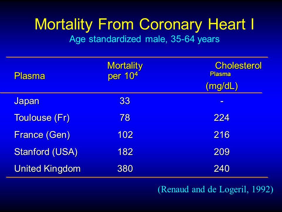 Corantes Naturais: Alegações Funcionais / Saúde   Controle do colesterol – Antocianinas, bixina   Controle de triglicérides – Antocianinas, bixina