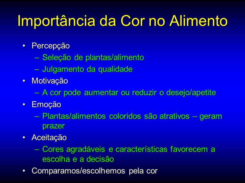 """PRETO (carbo vegetabilis/caramelo/""""blends"""") VERDE (clorofila) Amarelo esverdeado/verde amarelado (cúrcuma/xantofila/clorofila) AMARELO """"gema de ovo"""" ("""