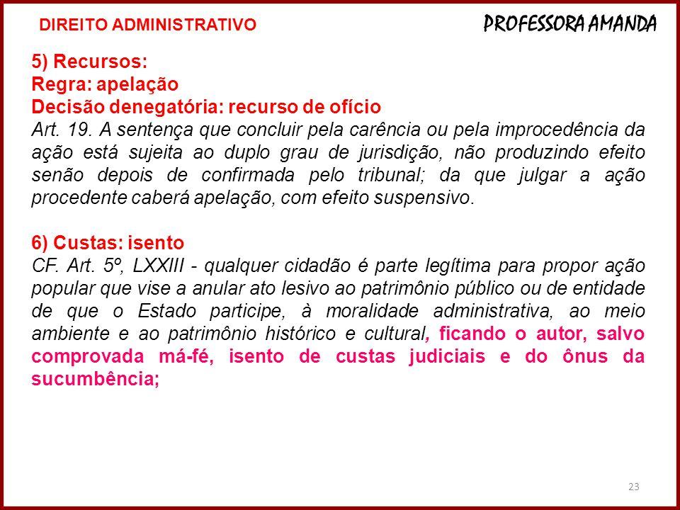 23 5) Recursos: Regra: apelação Decisão denegatória: recurso de ofício Art. 19. A sentença que concluir pela carência ou pela improcedência da ação es