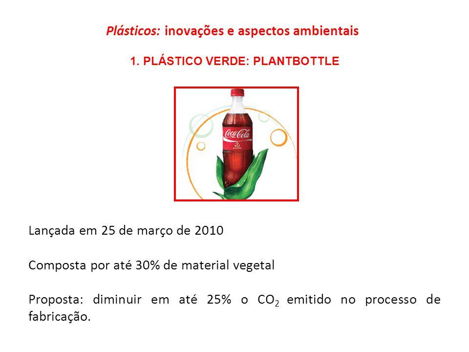 Plásticos: inovações e aspectos ambientais 1.