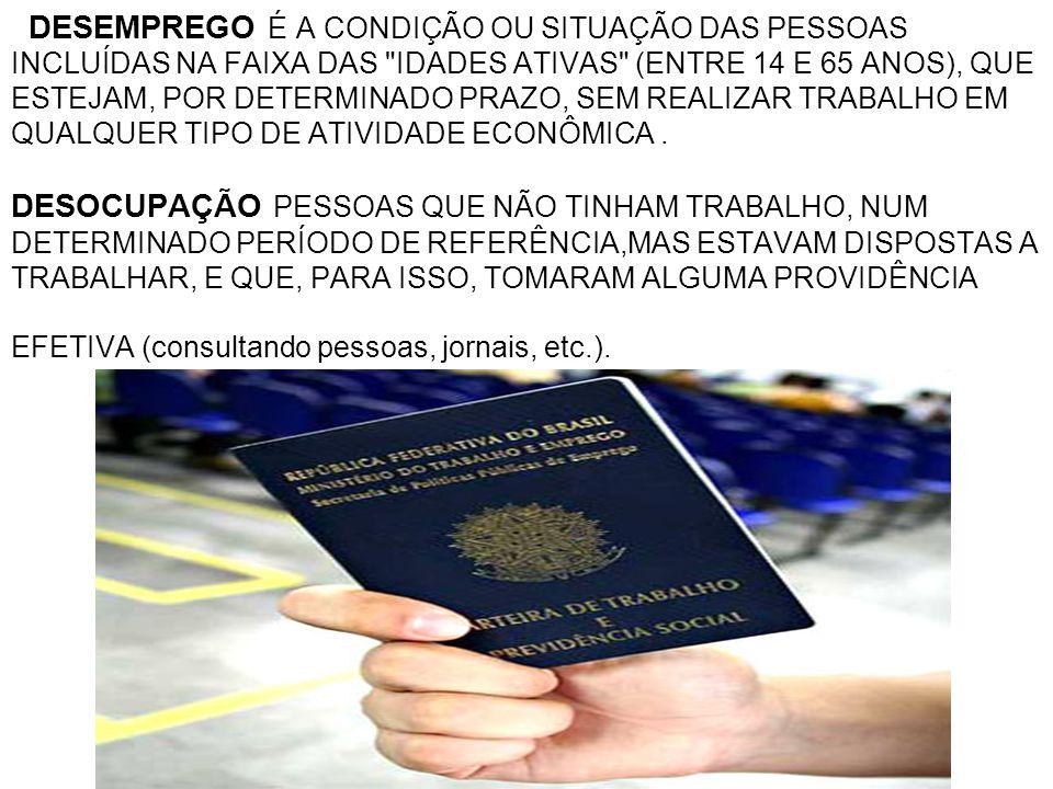 DESEMPREGO É A CONDIÇÃO OU SITUAÇÃO DAS PESSOAS INCLUÍDAS NA FAIXA DAS