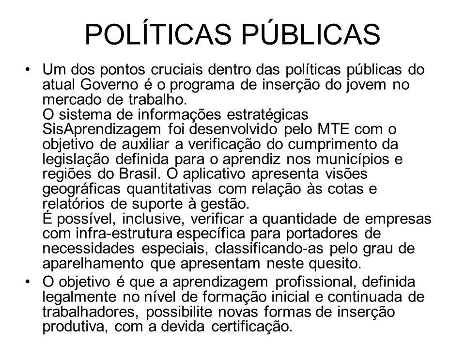 POLÍTICAS PÚBLICAS Um dos pontos cruciais dentro das políticas públicas do atual Governo é o programa de inserção do jovem no mercado de trabalho. O s