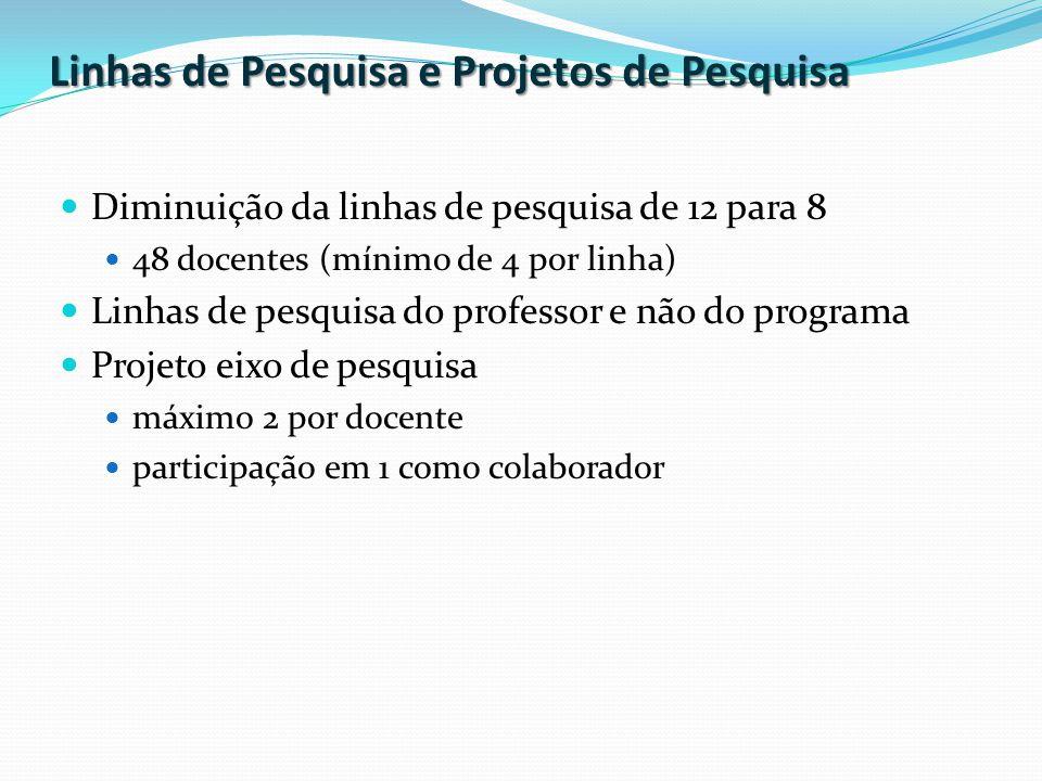 Projeto Eixo de Pesquisa DOCENTE