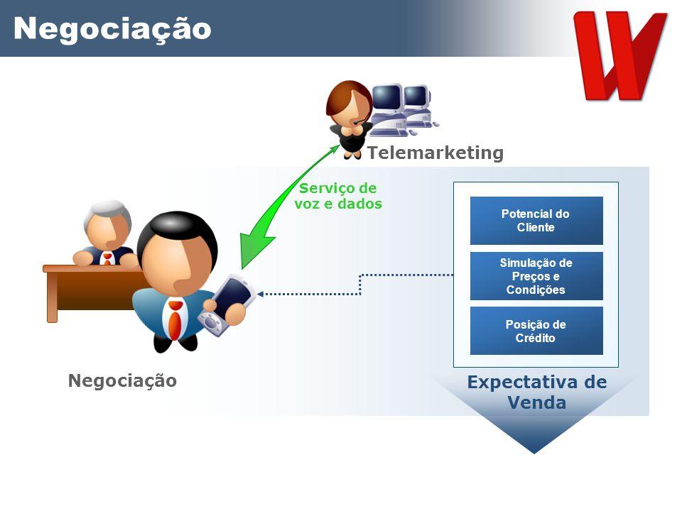 Expectativa de Venda Negociação Simulação de Preços e Condições Potencial do Cliente Posição de Crédito Serviço de voz e dados Telemarketing
