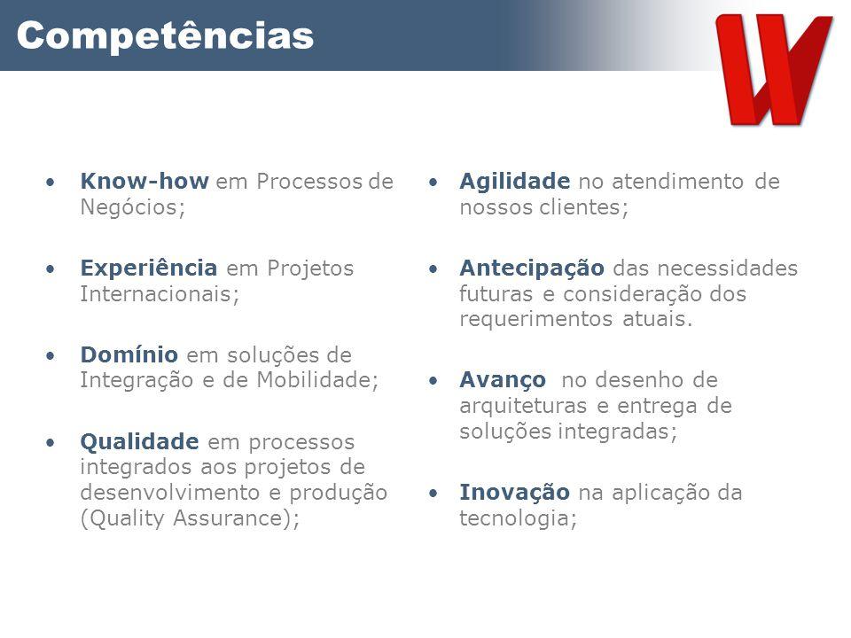 Competências Know-how em Processos de Negócios; Experiência em Projetos Internacionais; Domínio em soluções de Integração e de Mobilidade; Qualidade e