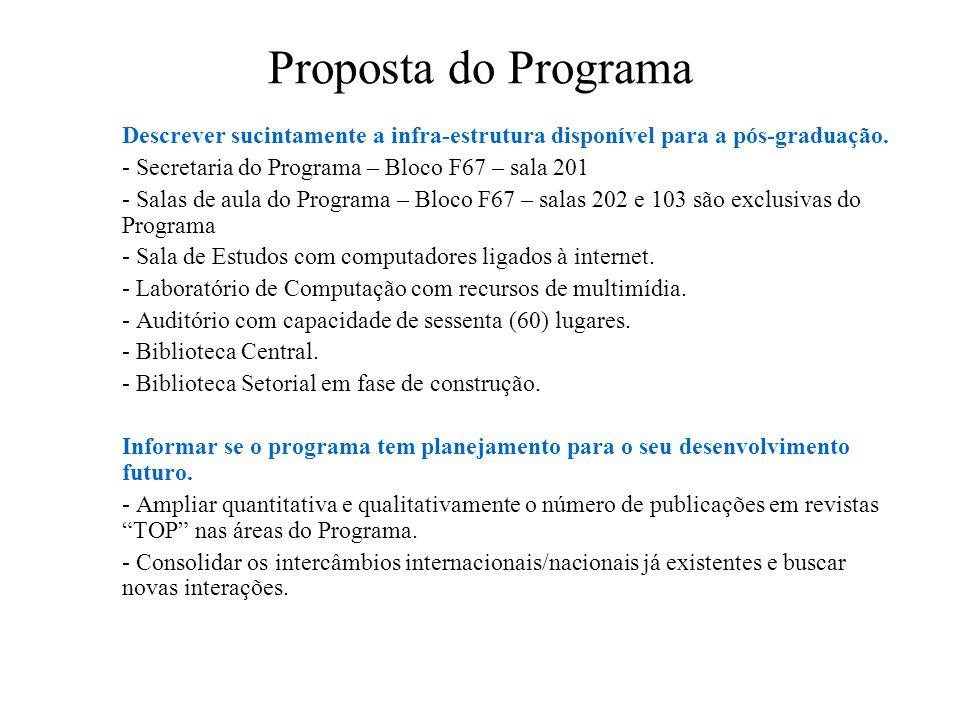 Inserção Social Indicar dados tangíveis sobre a visibilidade e transparência da atuação do programa (website, composição das bancas, etc).