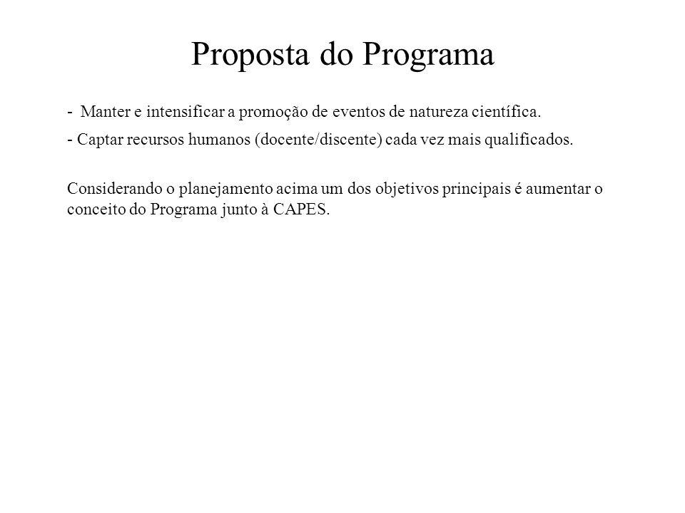 - Manter e intensificar a promoção de eventos de natureza científica. - Captar recursos humanos (docente/discente) cada vez mais qualificados. Conside