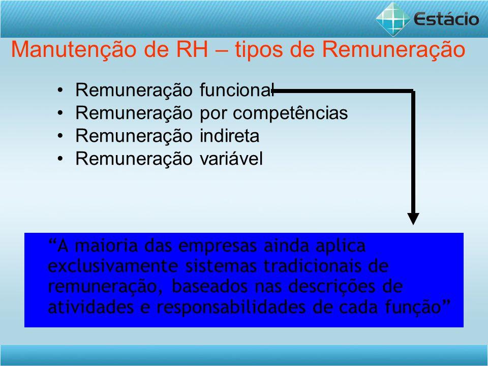 A maioria das empresas ainda aplica exclusivamente sistemas tradicionais de remuneração, baseados nas descrições de atividades e responsabilidades de cada função Remuneração funcional Remuneração por competências Remuneração indireta Remuneração variável Manutenção de RH – tipos de Remuneração