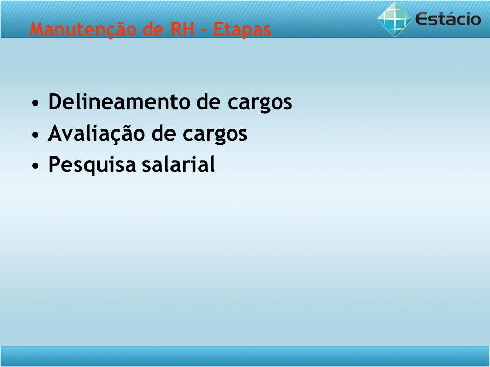 Manutenção de RH - Etapas Delineamento de cargos Avaliação de cargos Pesquisa salarial