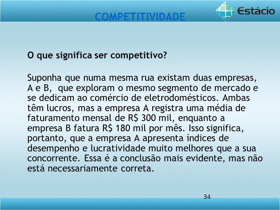 34 COMPETITIVIDADE O que significa ser competitivo.