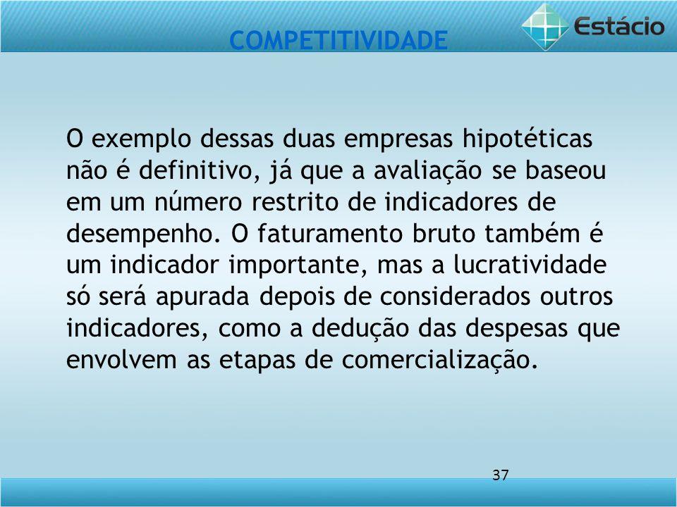 37 COMPETITIVIDADE O exemplo dessas duas empresas hipotéticas não é definitivo, já que a avaliação se baseou em um número restrito de indicadores de desempenho.