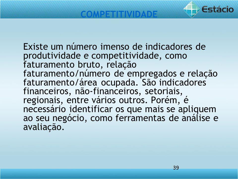 39 COMPETITIVIDADE Existe um número imenso de indicadores de produtividade e competitividade, como faturamento bruto, relação faturamento/número de empregados e relação faturamento/área ocupada.
