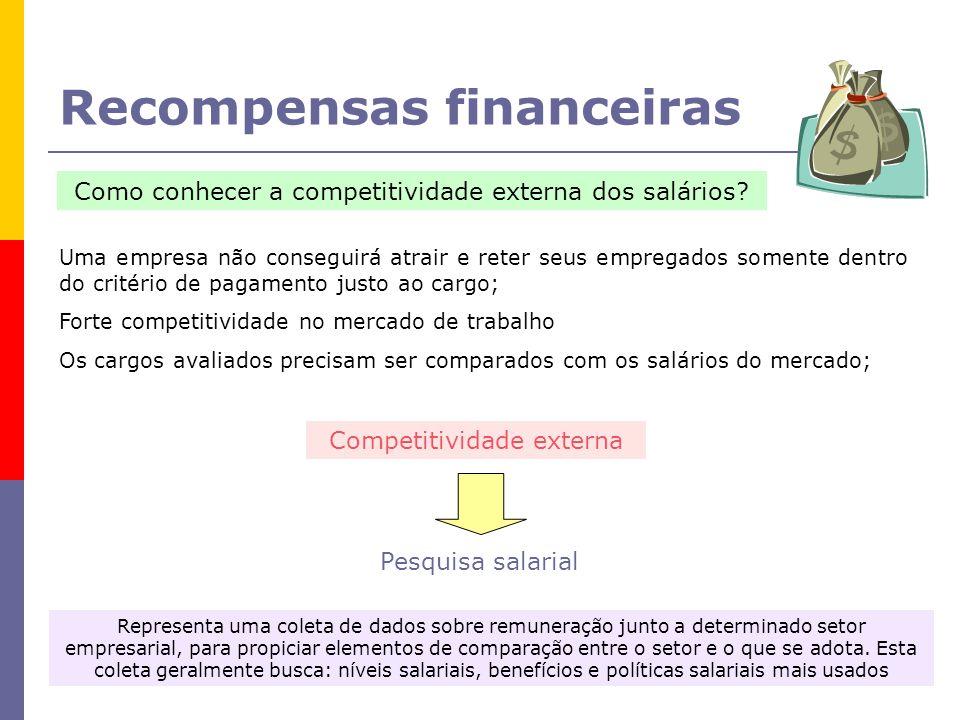 Recompensas financeiras Como conhecer a competitividade externa dos salários.