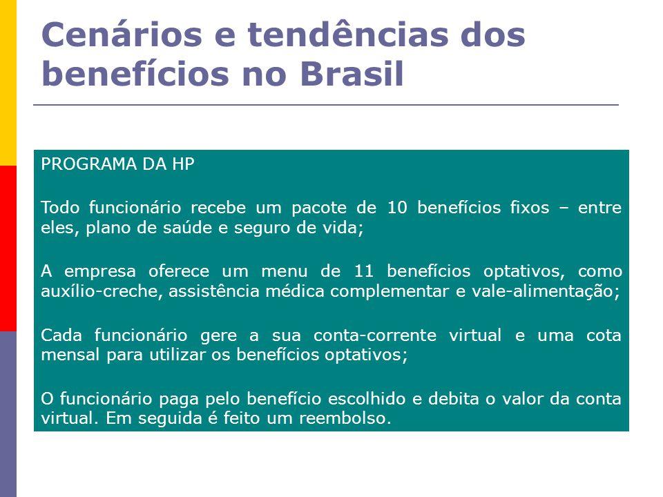 Cenários e tendências dos benefícios no Brasil PROGRAMA DA HP Todo funcionário recebe um pacote de 10 benefícios fixos – entre eles, plano de saúde e seguro de vida; A empresa oferece um menu de 11 benefícios optativos, como auxílio-creche, assistência médica complementar e vale-alimentação; Cada funcionário gere a sua conta-corrente virtual e uma cota mensal para utilizar os benefícios optativos; O funcionário paga pelo benefício escolhido e debita o valor da conta virtual.