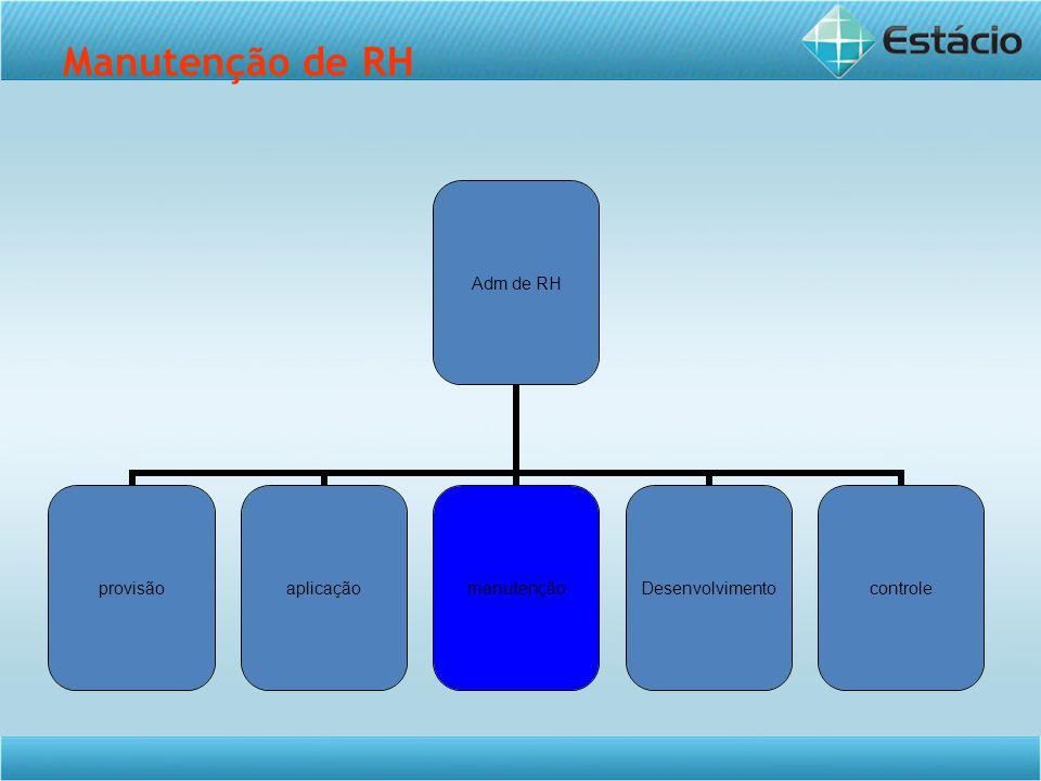 Manutenção de RH Adm de RH provisãoaplicaçãomanutençãoDesenvolvimentocontrole