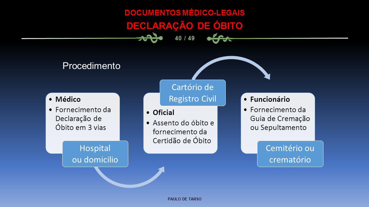 PAULO DE TARSO DOCUMENTOS MÉDICO-LEGAIS DECLARAÇÃO DE ÓBITO 40 / 49 Médico Fornecimento da Declaração de Óbito em 3 vias Hospital ou domicilio Oficial
