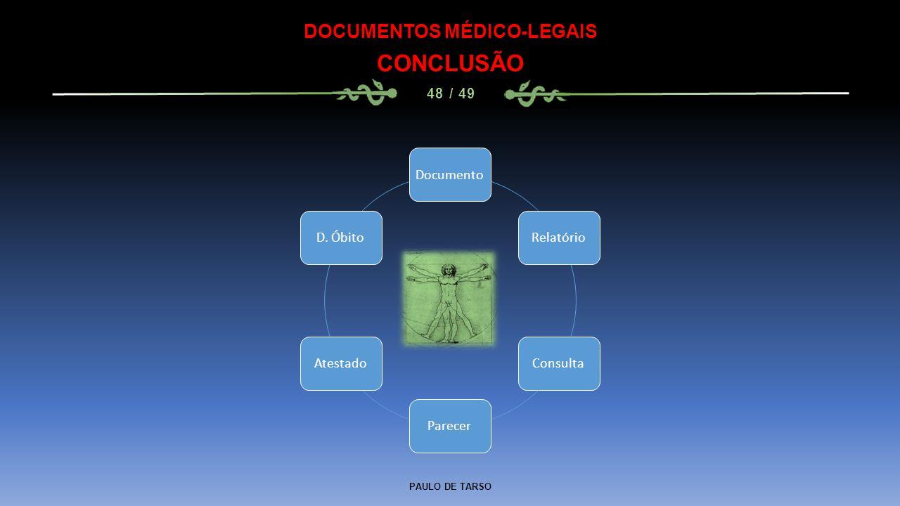 PAULO DE TARSO DOCUMENTOS MÉDICO-LEGAIS CONCLUSÃO 48 / 49 DocumentoRelatórioConsultaParecerAtestadoD. Óbito