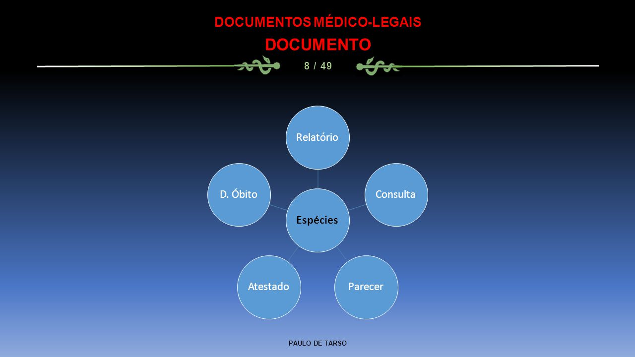 PAULO DE TARSO DOCUMENTOS MÉDICO-LEGAIS DOCUMENTO 8 / 49 Espécies RelatórioConsultaParecerAtestadoD. Óbito