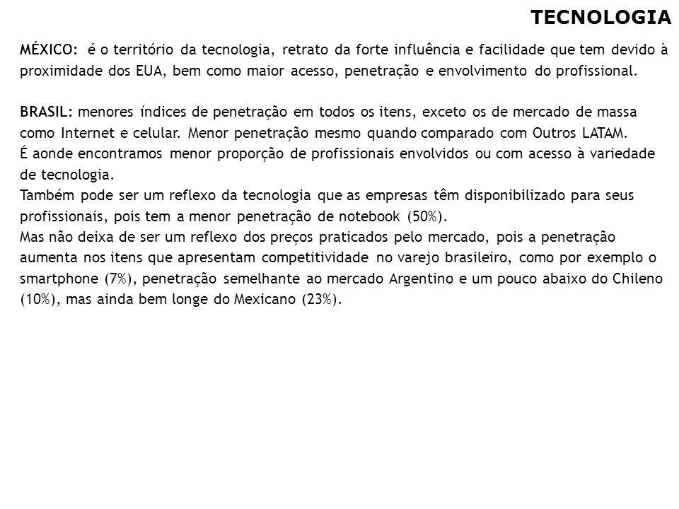 28 TECNOLOGIA MÉXICO: é o território da tecnologia, retrato da forte influência e facilidade que tem devido à proximidade dos EUA, bem como maior aces