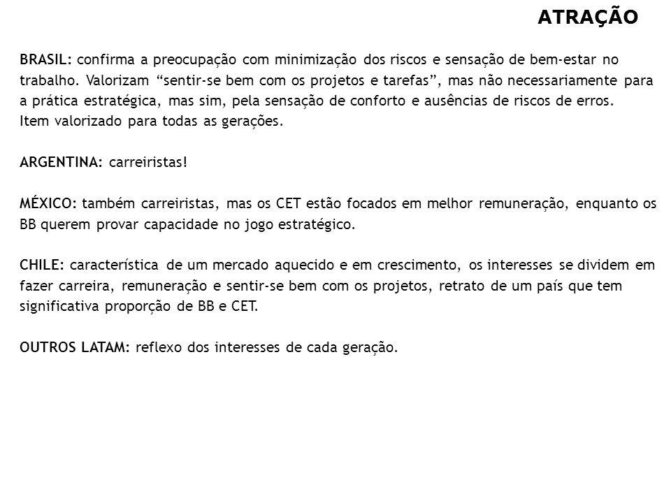 """43 ATRAÇÃO BRASIL: confirma a preocupação com minimização dos riscos e sensação de bem-estar no trabalho. Valorizam """"sentir-se bem com os projetos e t"""