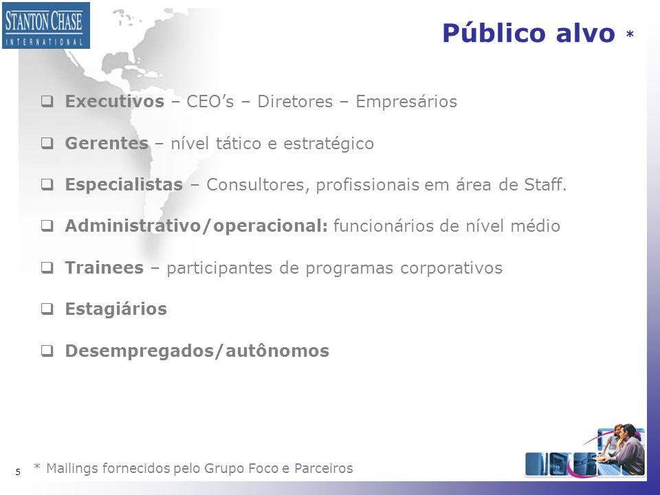 5 Público alvo *  Executivos – CEO's – Diretores – Empresários  Gerentes – nível tático e estratégico  Especialistas – Consultores, profissionais e