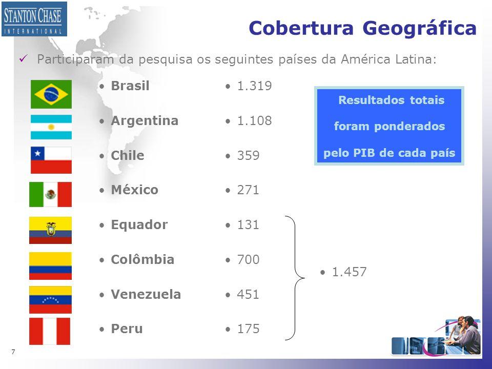 7 Cobertura Geográfica Participaram da pesquisa os seguintes países da América Latina: Brasil Argentina Chile México Equador Colômbia Venezuela Peru 1