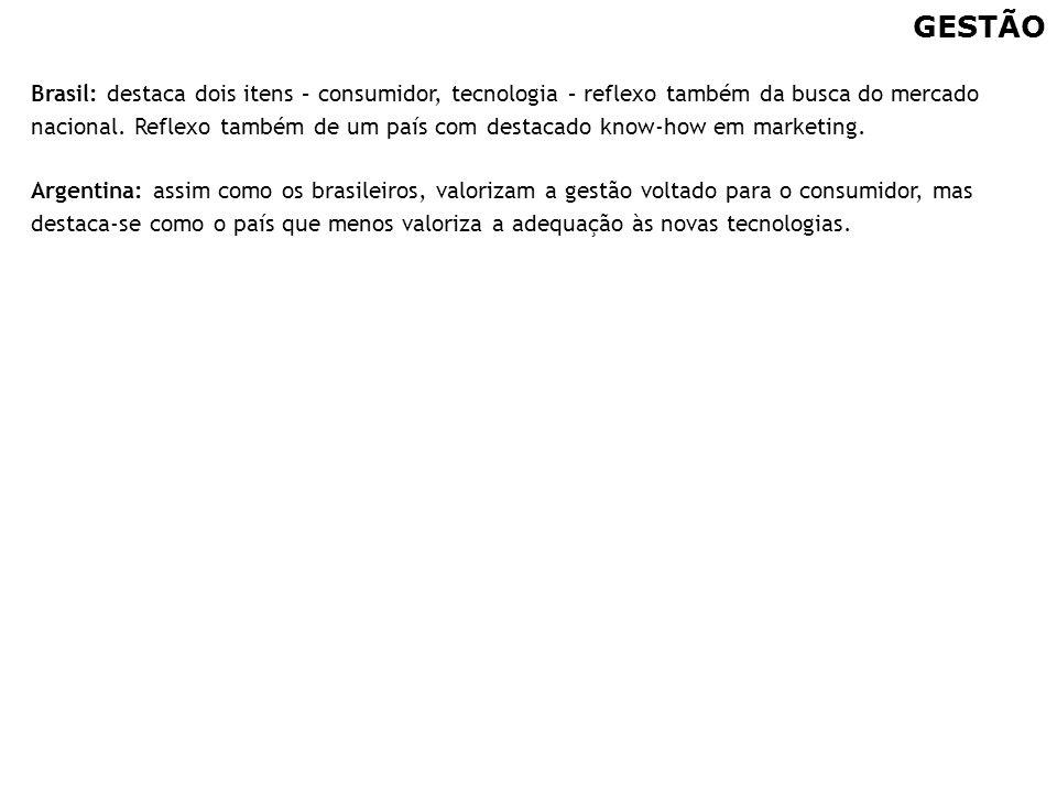 88 GESTÃO Brasil: destaca dois itens – consumidor, tecnologia – reflexo também da busca do mercado nacional. Reflexo também de um país com destacado k