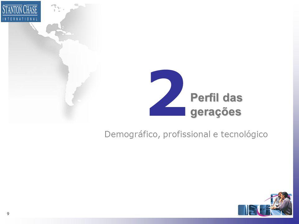 9 Perfil das gerações 2 Demográfico, profissional e tecnológico